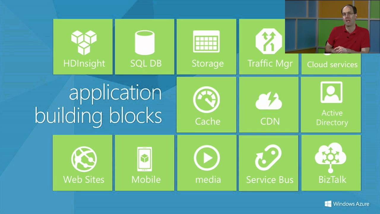 Get Started with Windows Azure Today, 01, Overview of Azure